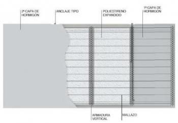 Panel Armado